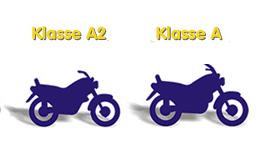 2radklassen_Fahrschule Smile_A2